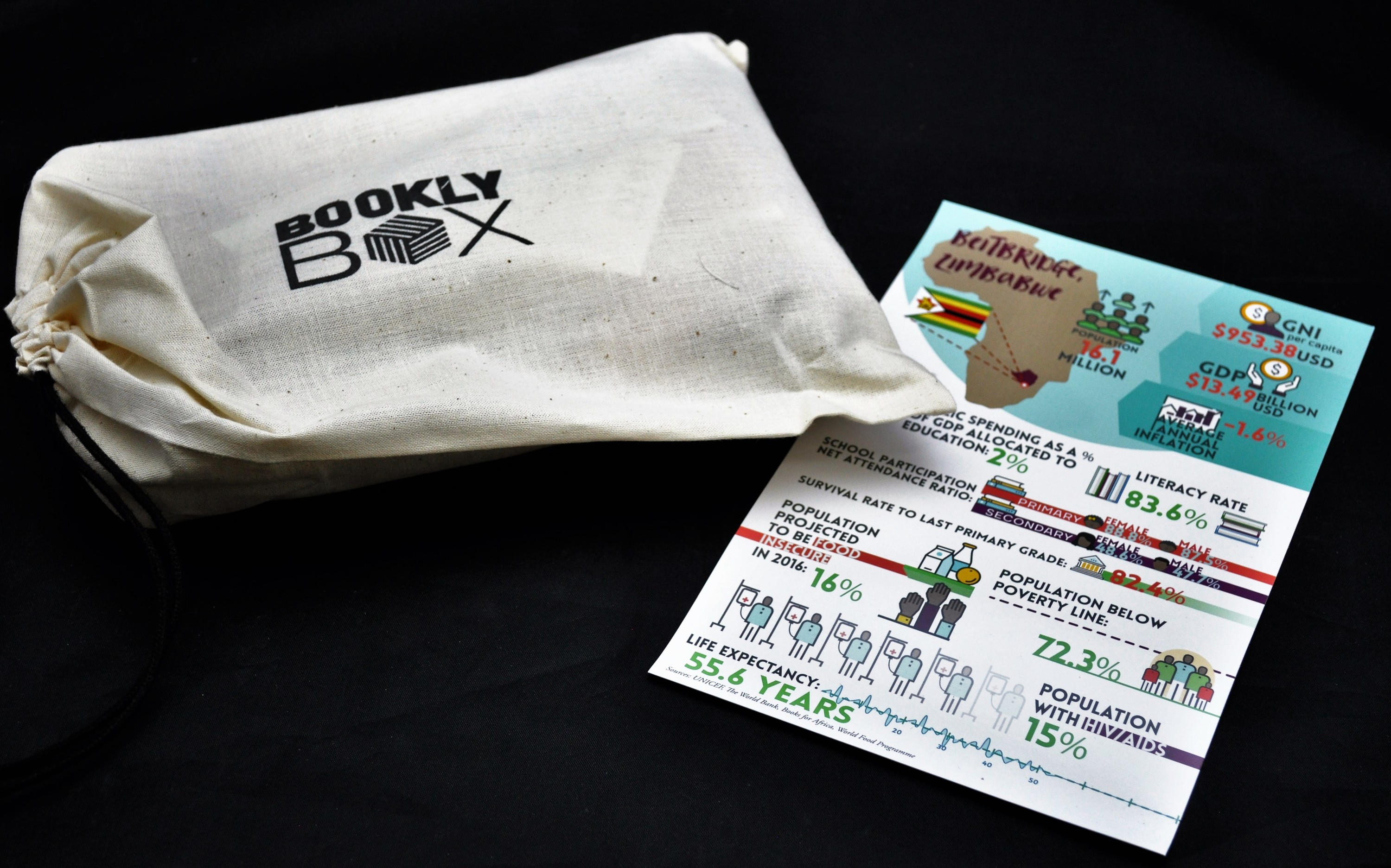 bookly-box-september-2016-bag